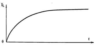 1 9 L график 2