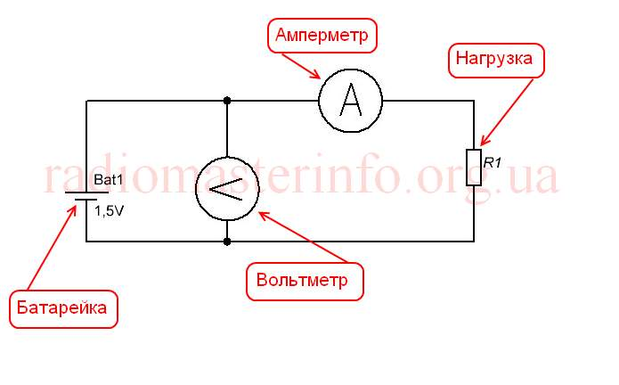 Схема н нv