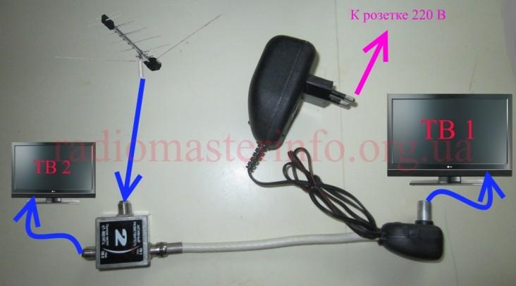 Как сделать антенну с платой тв к