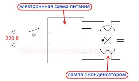 Схема 2нv