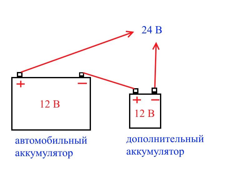 2-akb-24v