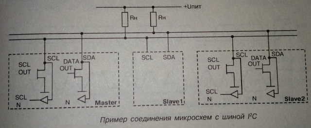 шина р 640